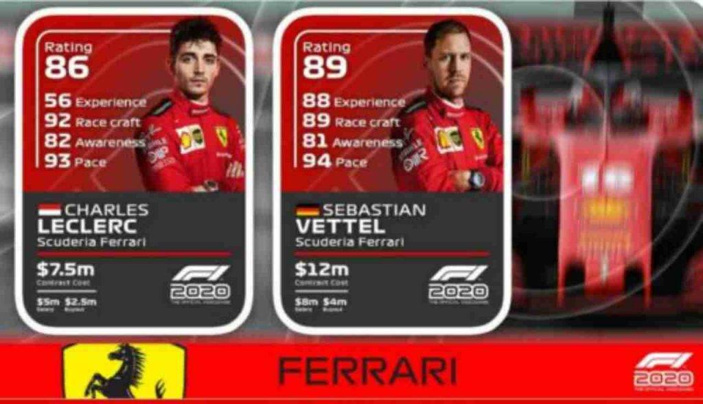 F1 2020, i valori di Leclerc e Vettel